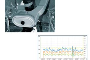 Registrador de Corrente para Rede Subterrânea Sensorlink modelo Amcorder 6-920-UG